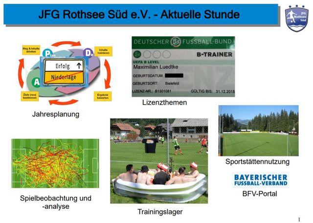 Jfg Rothsee Sud