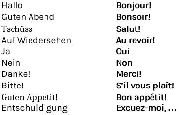 Tschüss Französisch Französisch Wörterbuch 2019 10 25