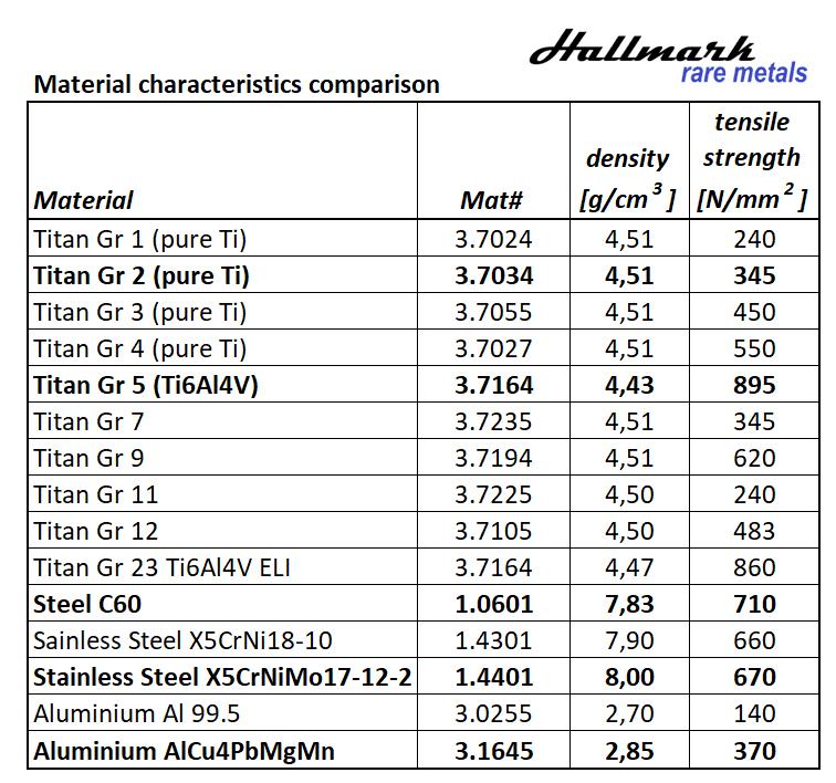 Hallmark rare metals Co  Ltd