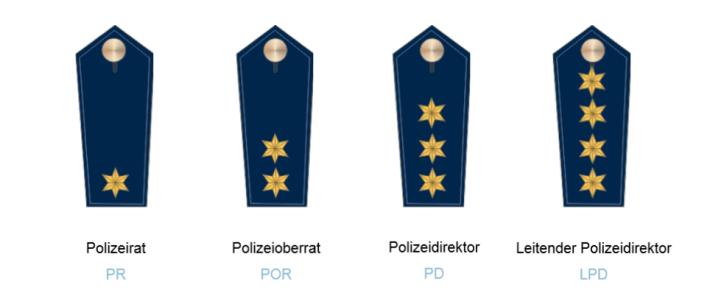 geld verdienen als student schweiz verdienst polizei nrw gehobener dienst