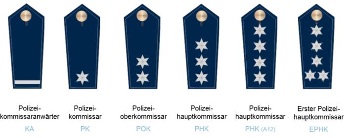 Polizei Nrw Bewerberportale 7