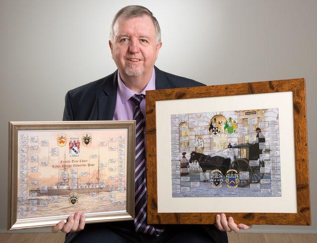 Ian Hextall with Sample Charts @uk genealogy com