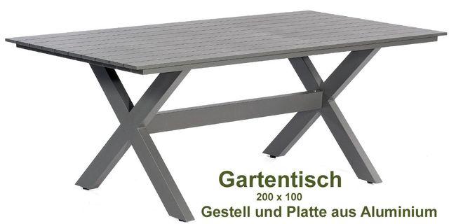 Gartenmobel Set Gunstig Gut Aus Aluminium Individuell Selbst