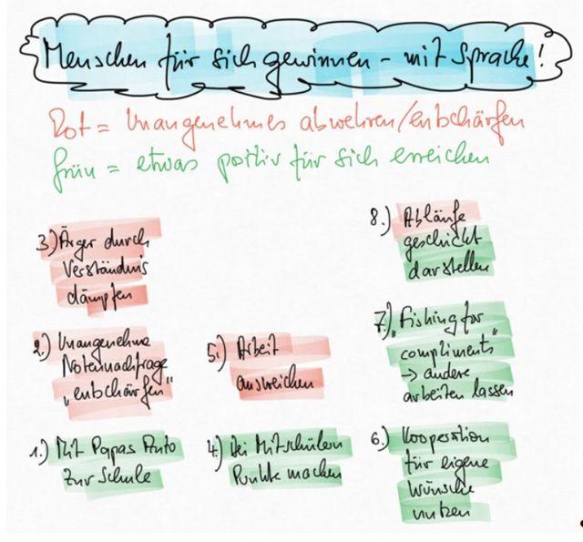 Infos u Tipps zu den Themen Kommunikation, Argumentation und Rhetorik