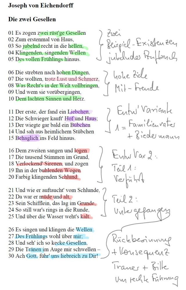 Vorstellung Von Eichendorffs Gedicht Die Zwei Gesellen