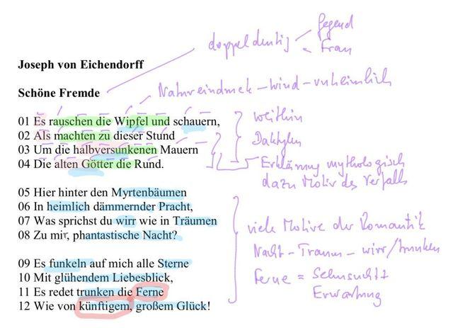 Eichendorffs Gedicht Schöne Fremde Fernweh Aus Der