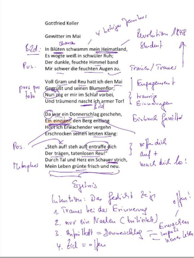 Vorstellung Des Gedichtes Gewitter Im Mai Von Gottfried Keller