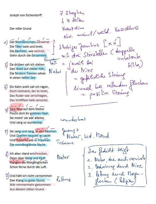 Gedicht gefunden goethe analyse