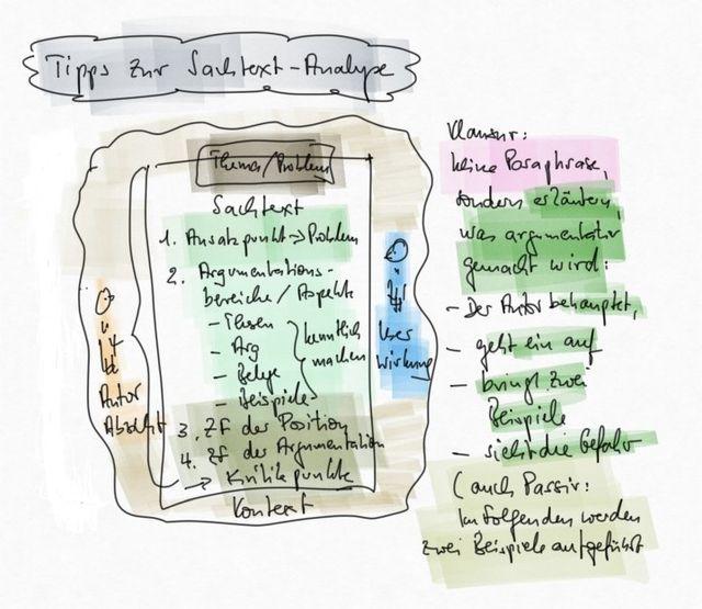 Tipps Zur Analyse Von Argumentativen Sachtexten