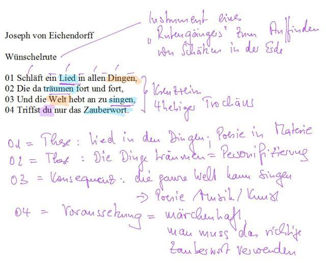Programm Der Romantik In Gedichten Novalis Und Eichendorff