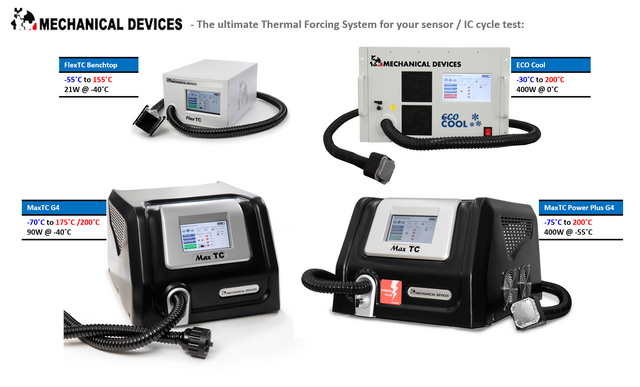 test sockets Probe Stations thermal Forcing systems Probe Cards