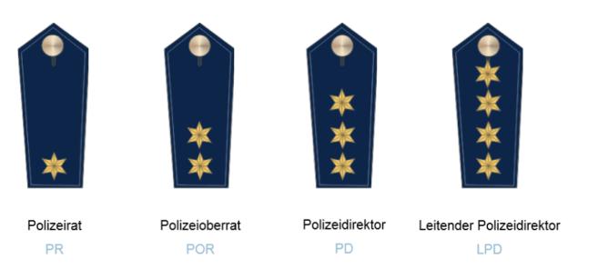 Bewerbung Bei Der Polizei Bewerbungen De