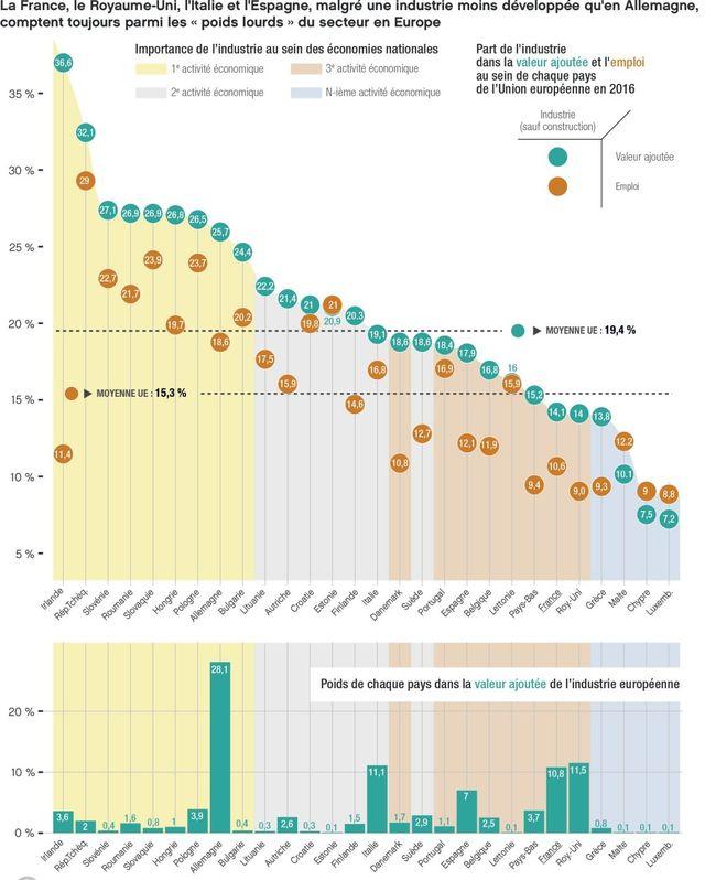 datation chimie surévaluée poche changement vitesse de datation